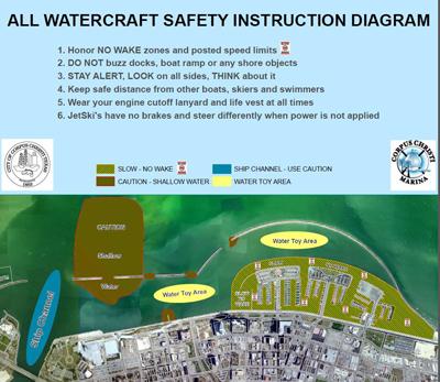 Marina Water Safety